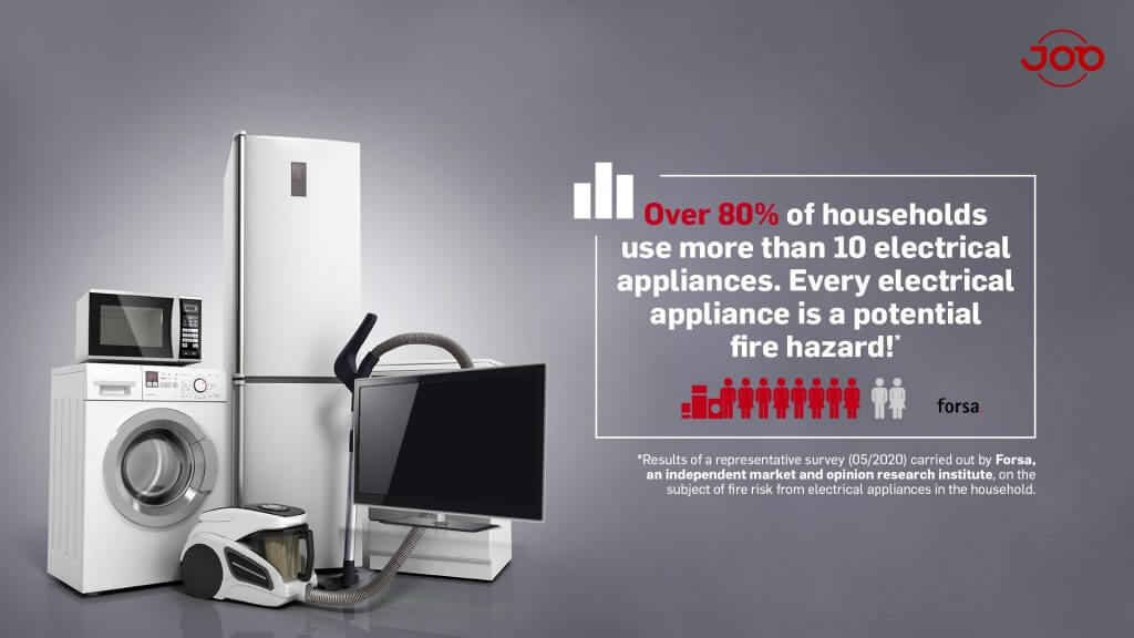 JOB GmbH Forsa Survey - Over 80 % of households use more than 10 electrical appliance. Every electrical appliance is a potential fire hazard!