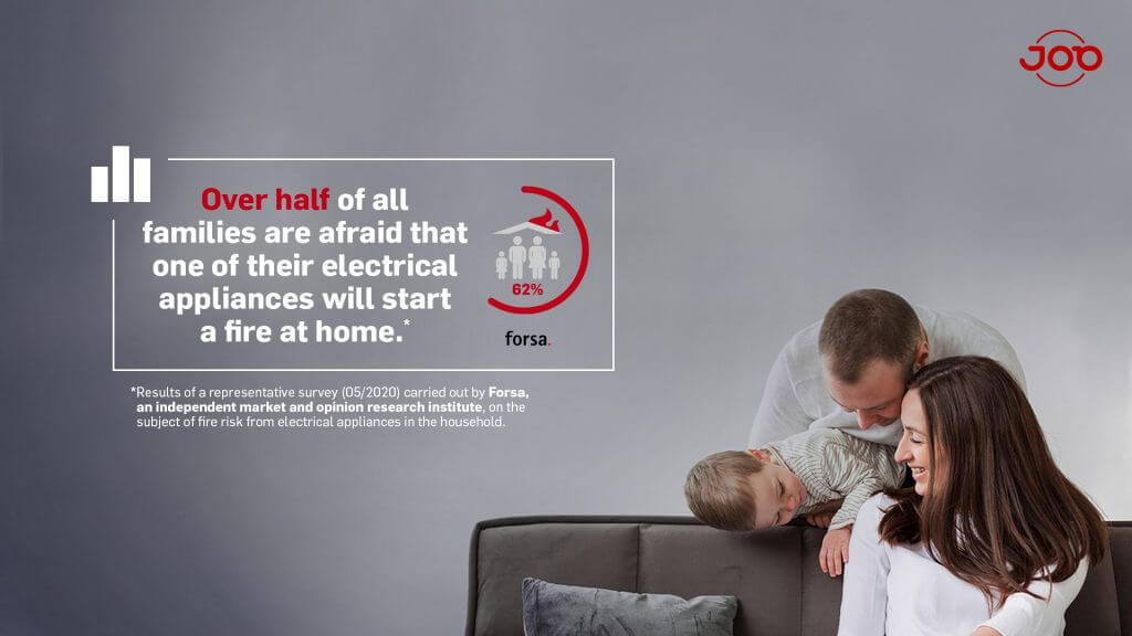 JOB GmbH Forsa Survey - Over a half of all families are afraid that one of their electrical appliance will start a fire at home