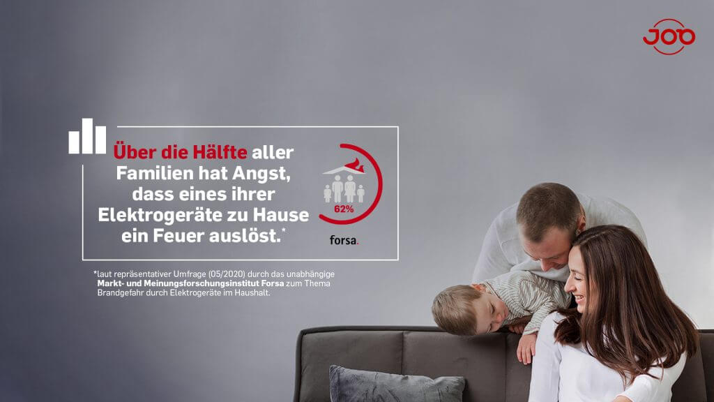 JOB_Forsa-Umfrage_Über die Hälfte der Haushalte hat Angst vor Feuer in Haushaltsgeräten